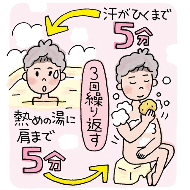 metabolism_grandma201601_image02